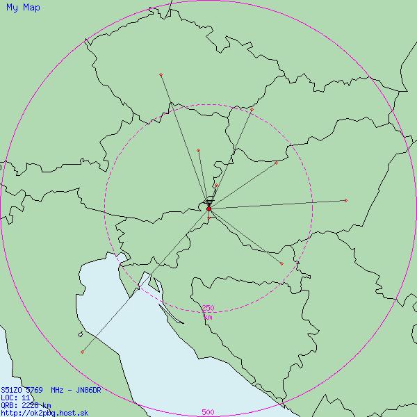 IARU-UHF-SHF-5760-Mhz.png
